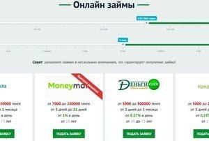 Как выбрать программу по беспроцентному кредитованию
