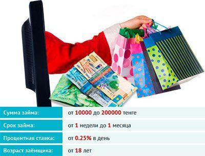 Как оформить займ потребителю без официального трудоустройства