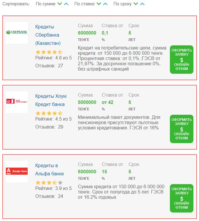 Отзывы о банковских кредитах в казахстане